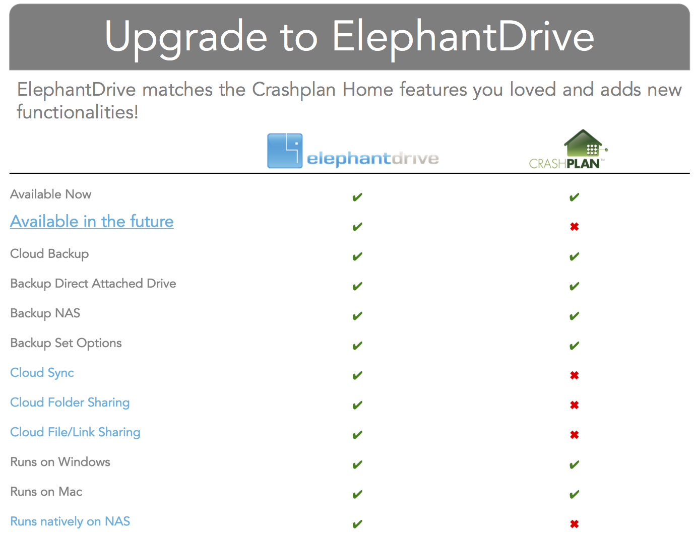Upgrade to ElephantDrive.png